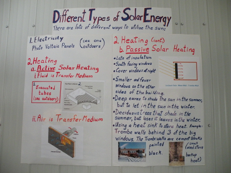Different ways to collect solar energy